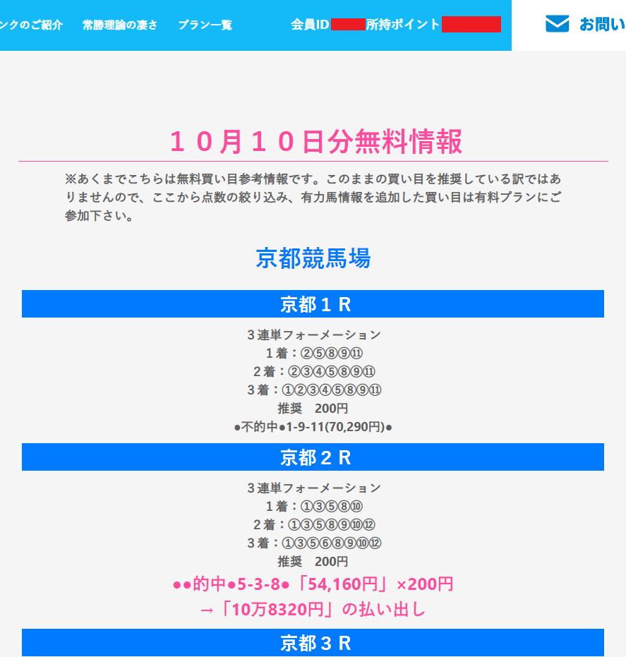 桜花 賞 2020 オッズ